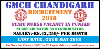 GMCH Chandigarh Recruitment 2018 Latest Staff Nurse Vacancy in Punjab