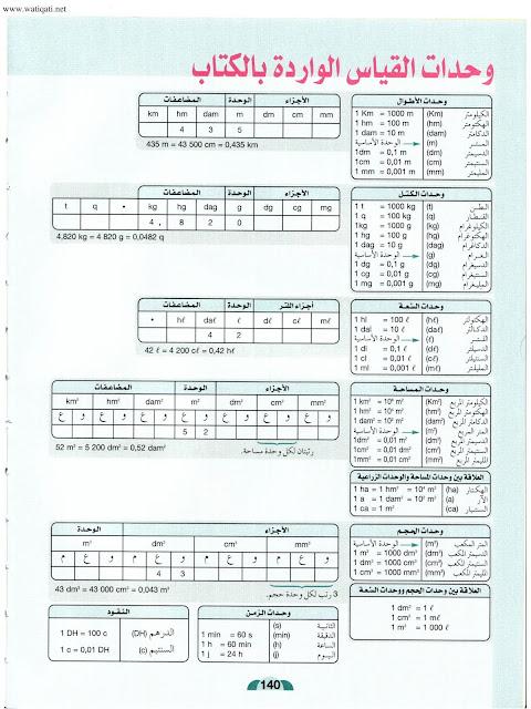 قواعد الهندسة و الحساب و القياس