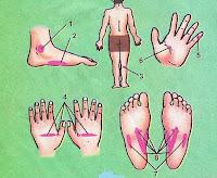 cara mengobati sakit pinggang dengan pijat refleksi