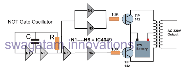 IC 4049 simple inverter