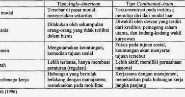 Contoh Cv Teknik Informatika Dalam Bahasa Inggris - Contoh ...