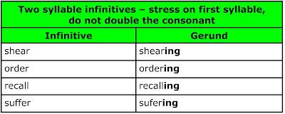 Two syllable infinitives in gerundas
