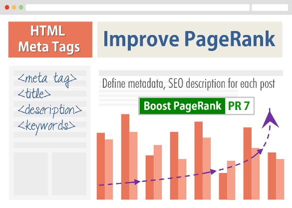 Improve Search Engine Ranking [PageRank] by Generating HTML META TAGS