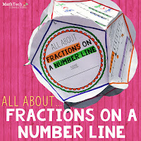 fractions on a number line project