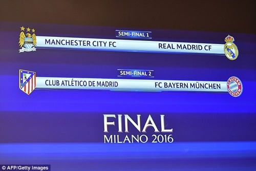 Here Comes Ronaldo! Man City Handed Daunting Task - See Full Draw for UCL Semifinals