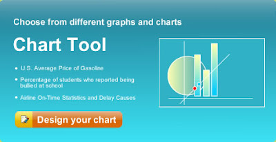 Online chart tool 10 free Online Chart & Graph Generators