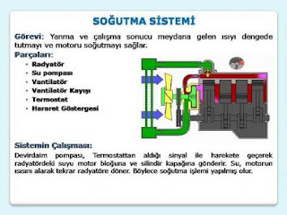 Otomobil motoru soğutma sistemi