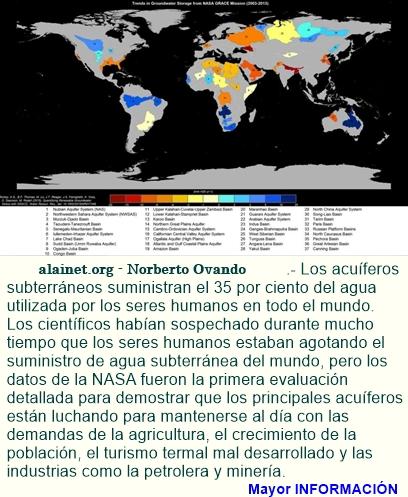La mitad de los acuíferos de la Tierra se están agotando
