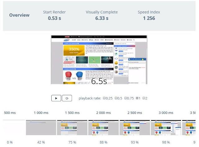 Tốc độ tải Website phụ thuộc vào gì?
