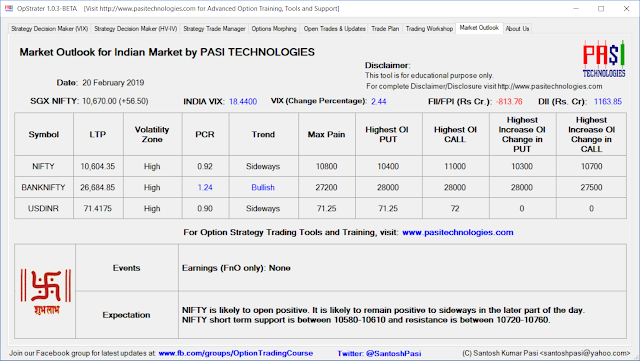 Indian Market Outlook: February 20, 2019