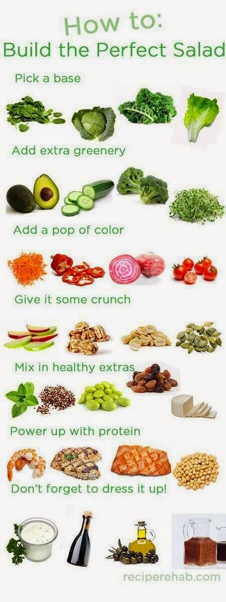 hover_share weight loss - how to build the perfect salad