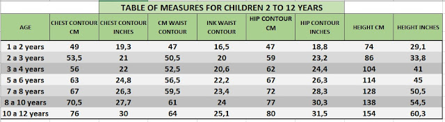 Charts of measures children 2 to 12 years in centimeters and inches Majovel Crochet