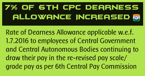 6th-CPC-Dearness-Allowance