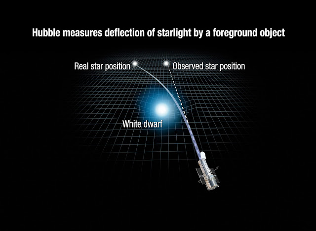 Century-old relativity experiment used to measure a white dwarf's mass