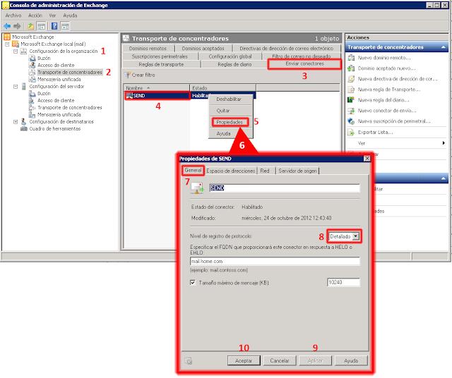 Aumentar el nivel de registro de protocolo en el conector de envío Exchange 2010.