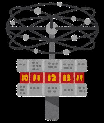 ウーラニアー世界時計のイラスト