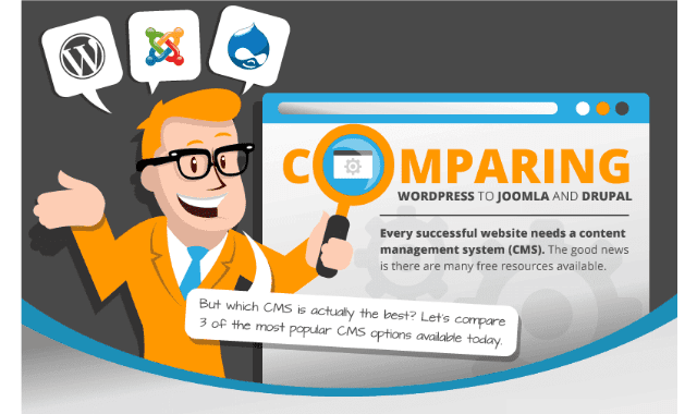 Comparing WordPress To Joomla And Drupal