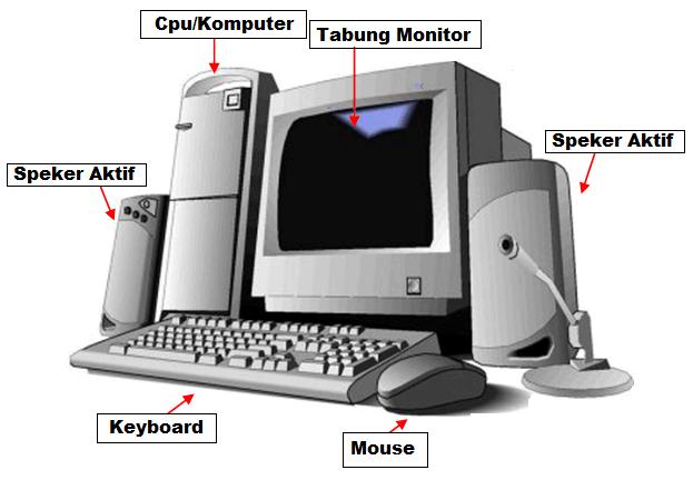Cara Mengatur Perangkat Komputer Dengan Baik Dan Benar