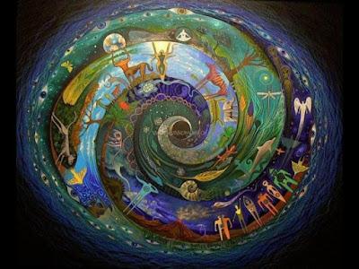 Спиралата на живота - 7-годишните цикли при човек