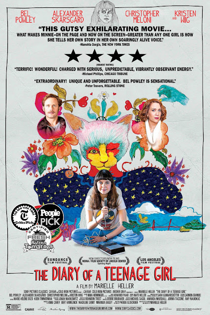 poster%2Bpelicula%2Bdiary of a teenage girl