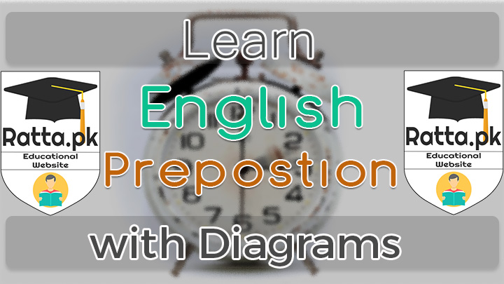 Looking for to learn english preposition with diagrams to understand better? Here we have shared the List of Preposition Example Sentences with Pictures.