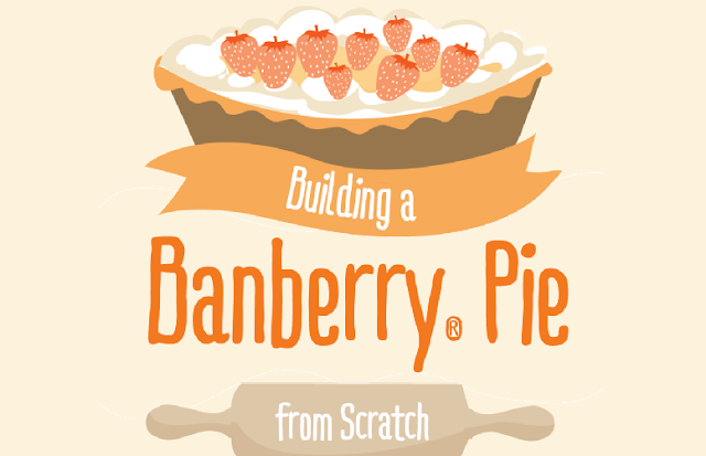 Image: How To Build A Banberry Pie from Scratch