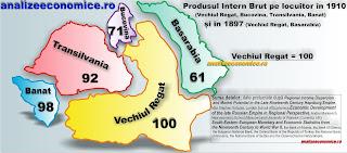 Diferențele de PIB pe locuitor între Vechiul Regat și provinciile alipite în 1918