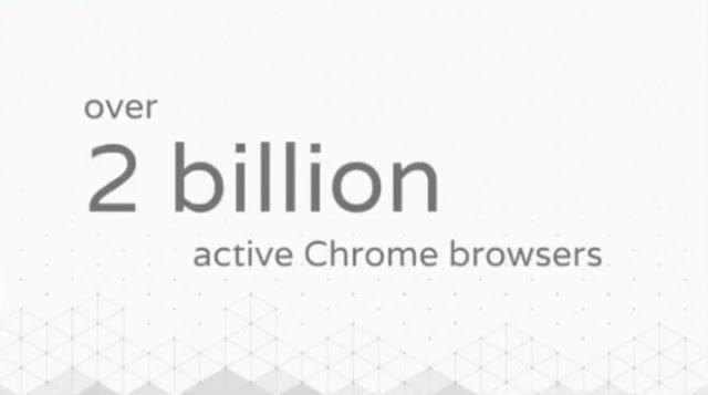 Chrome se torna o primeiro produto da Google a bater a marca de 2 bilhões