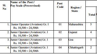 IOCL-Recruitment-Higher-Secondary-12th-Pass-Latest-Jobs-Career-Openings