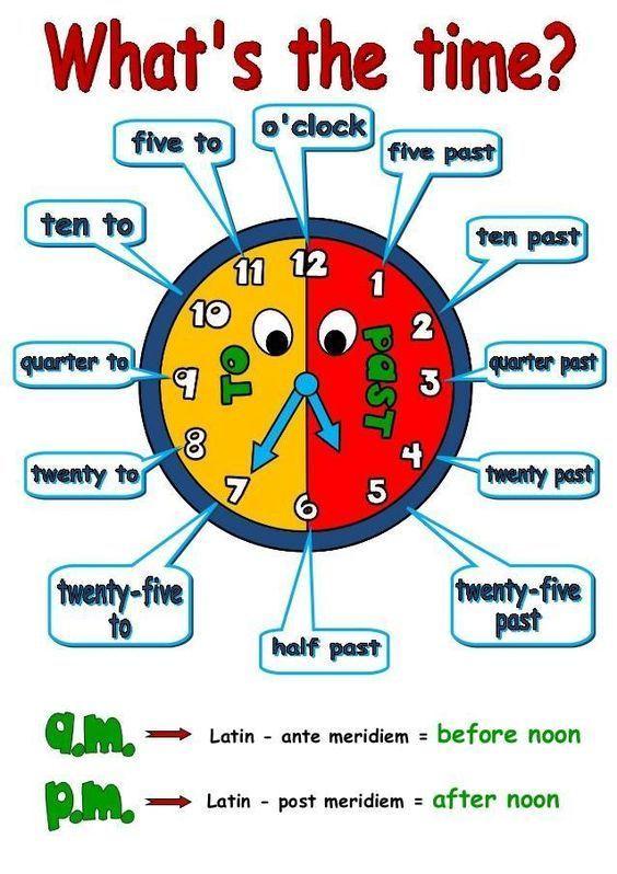 Juegos De La Hora En Inglés 3º B Montse