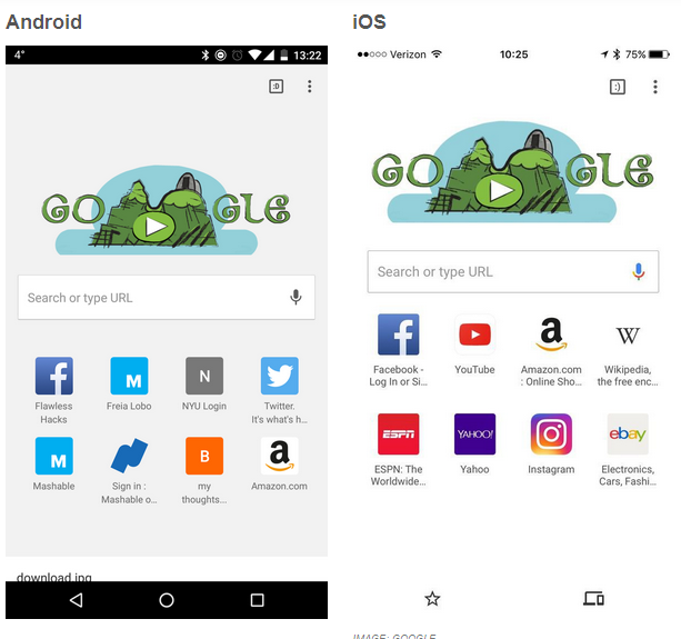 Lihat, Kejutan Apa Yang Terjadi Jika Kamu Membuka 100 Tab Dalam Google Chrome ?