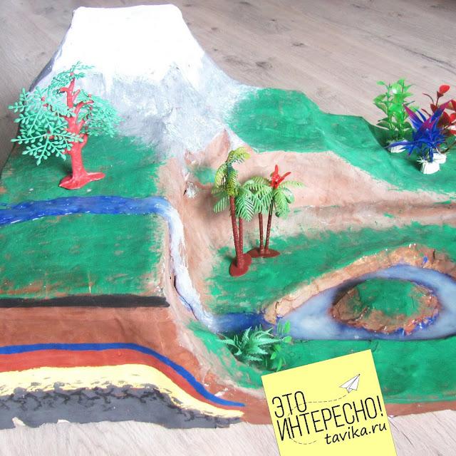 Пособие для изучение слоев почвы для детей