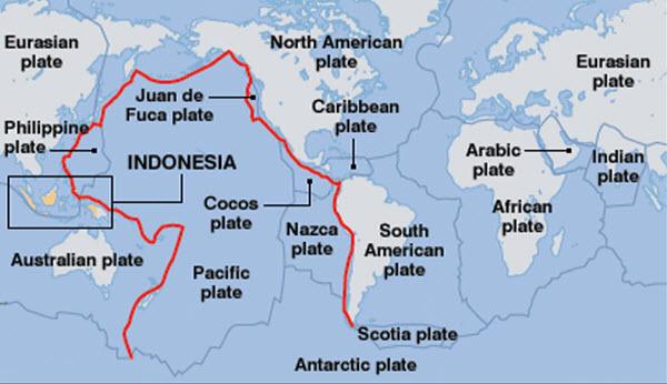Pemanfaatan Potensi Dari Segi Lokasi Wilayah Indonesia