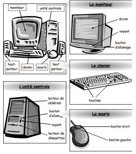 Komputer - słownictwo 4 - Francuski przy kawie