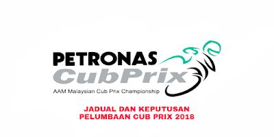 Jadual dan Keputusan Pelumbaan Cub Prix Malaysia 2018
