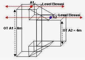 Blok kubus konstanta kompleks