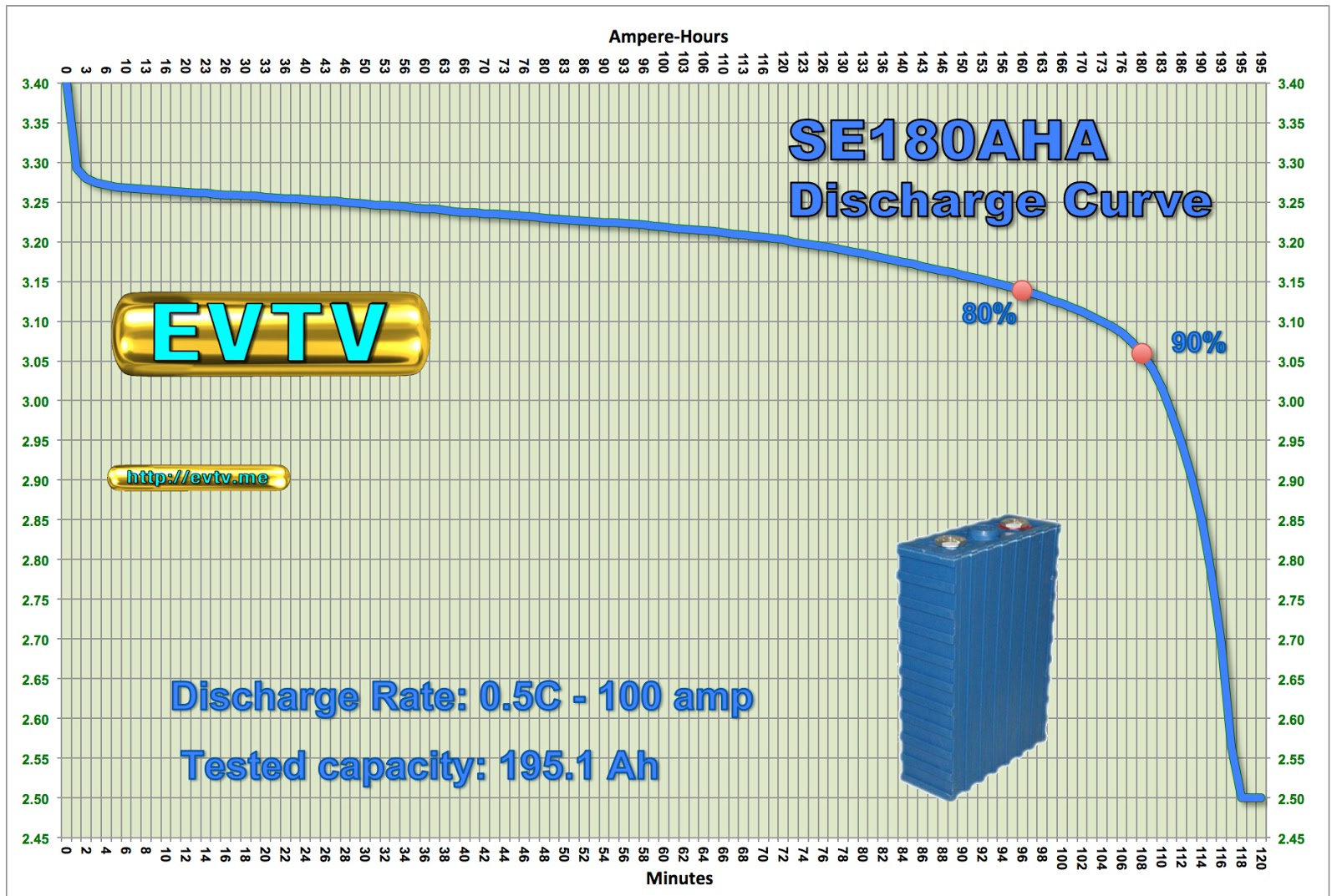Harada Power Antenna Wiring Diagram 240z Replacement With A Semi Automatic Mq 1 Lithium Discharge Curve Thank You Ev Tv