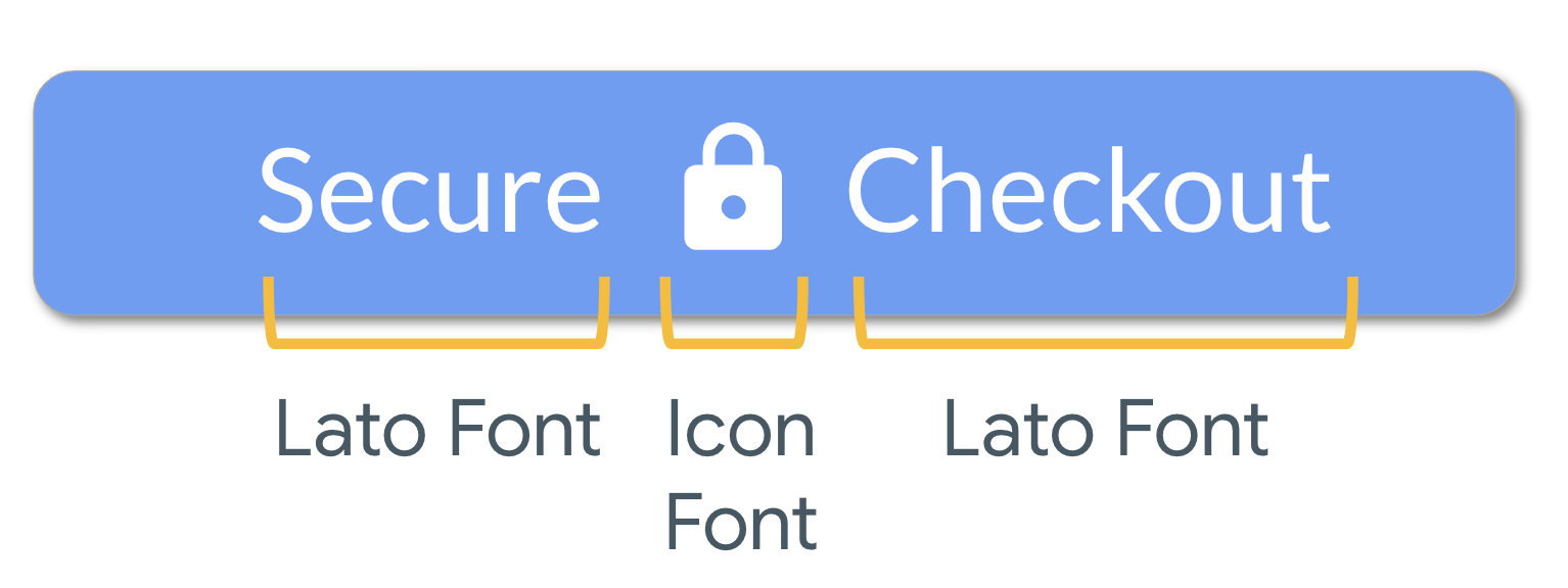 Secure Checkout Button with lock icon, icon and latin fonts