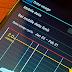 5 Cara Menghemat Kuota Data Internet di Android