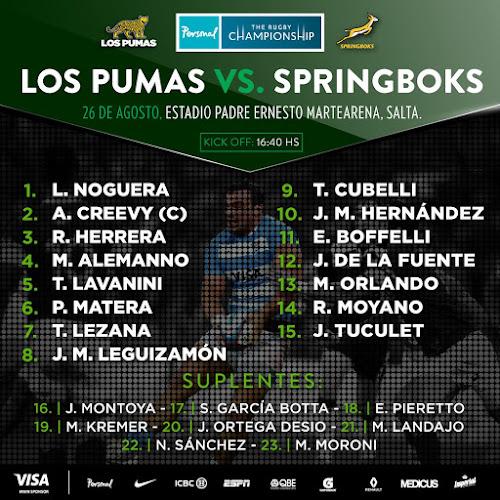 Pumas confirmados para enfrentar a Sudáfrica en Salta
