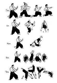 Martial Arts: Taido
