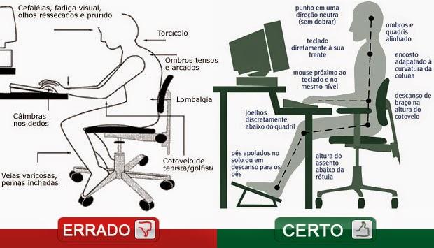 Certo e Errado: postura na frente do computador