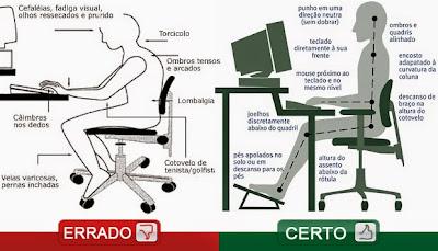 Cirurgia na Coluna - Artrodese lombar Postura na frente do computador