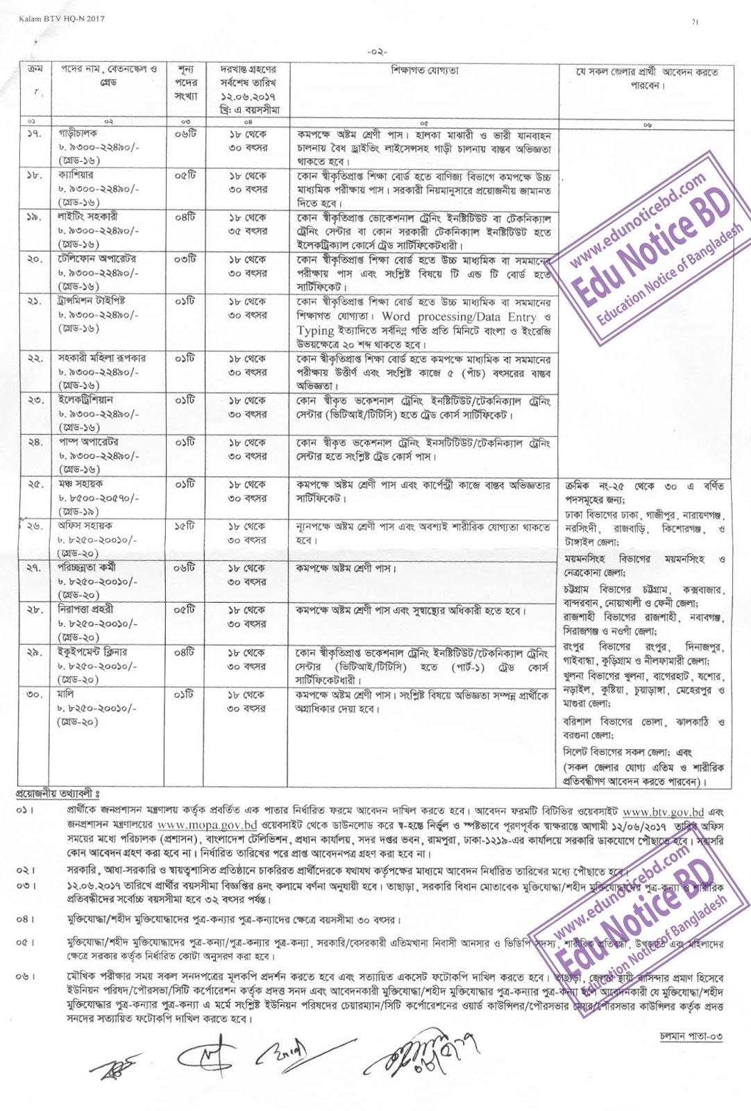 BTV Job Circular 2017 – www.btv.gov.bd by www.edunoticebd.com