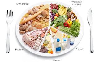 Protein, Lemak, Karbohidrat dan Mineral Adalah Menu Makanan Penambah Berat Badan