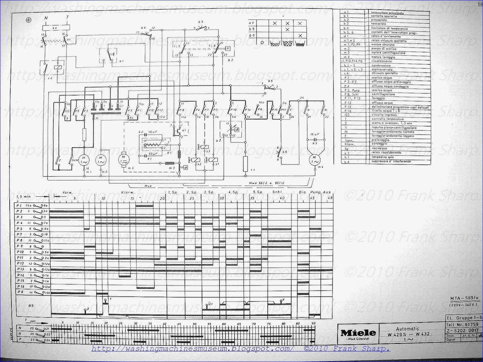 Miele Dryer Wiring Diagram Data SET