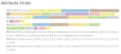 hdl9 - Basics of HCM Data Loader in Fusion