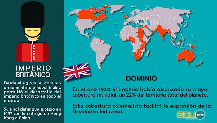 EDUpunto,revolucion,industria,maquina,tecnologia