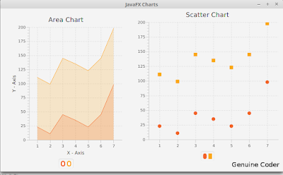 JavaFX Chart Area Chart and Scatter Chart