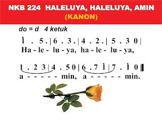 Lirik dan Not NKB 224 Haleluya, Haleluya, Amin
